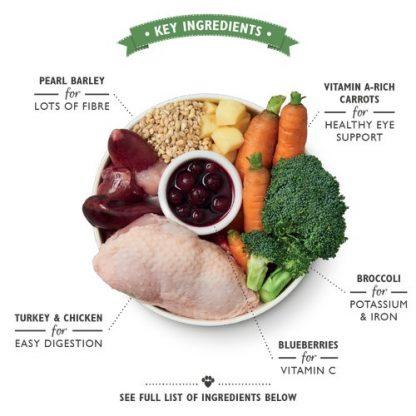 Lilys Kitchen mokra hrana za pse prikaz sestavin chicken turkey casserole