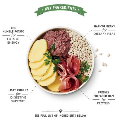 Lilys Kitchen sestavine mokre hrane za pse great british breakfast