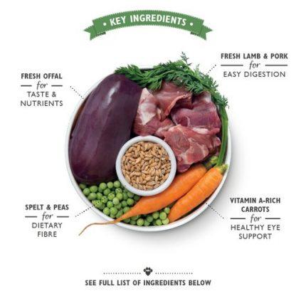 lilys kitchen mokra hrana za pse prikaz sestavin organic lamb supper